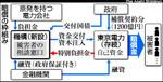Tky201105130271