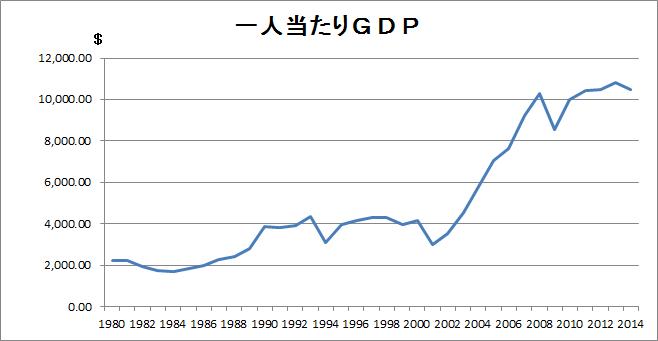 Gdp0612_2
