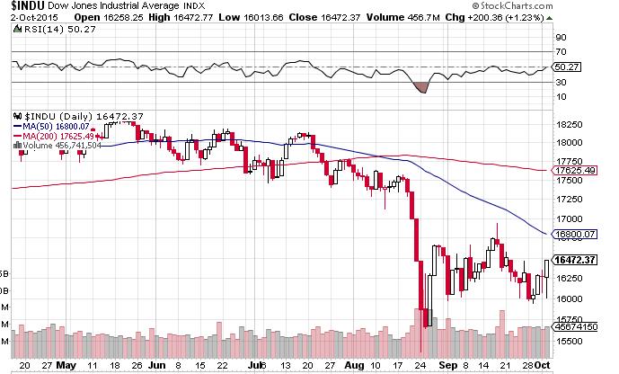 Dow1003_2