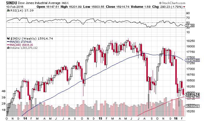 Dow2016028597