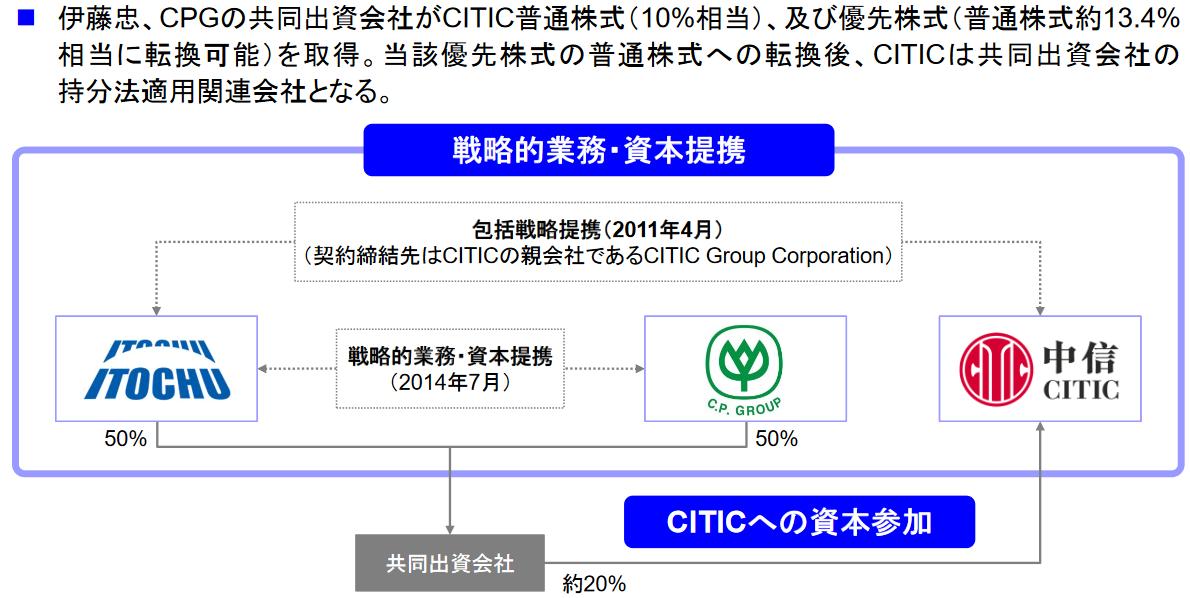 Citic563