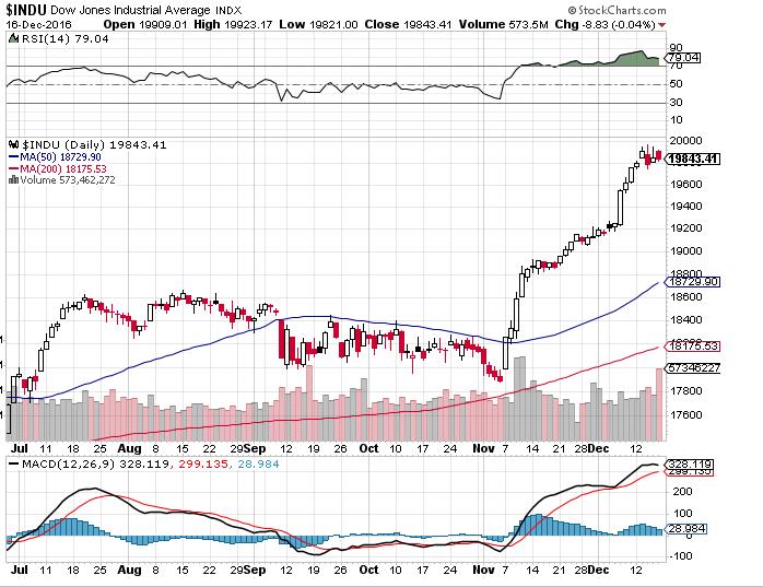 Dow1215lk4