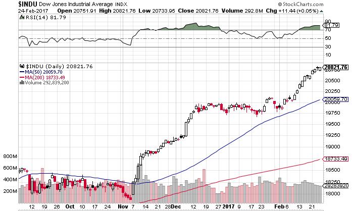 Dow222255