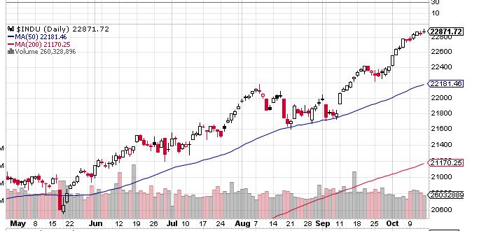 Dow201710133