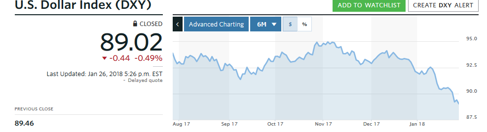 Dxy102777