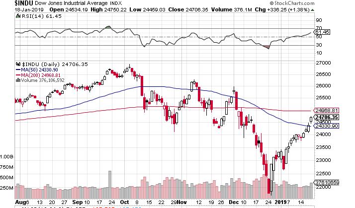 Dow01188